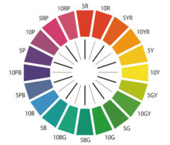 カラーサークル 色相環
